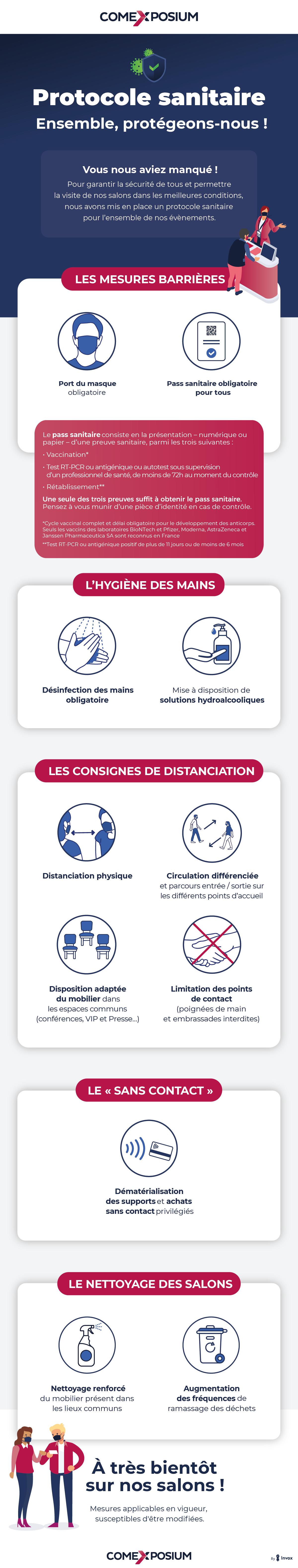 Infographie sanitaire Paris Retail Week